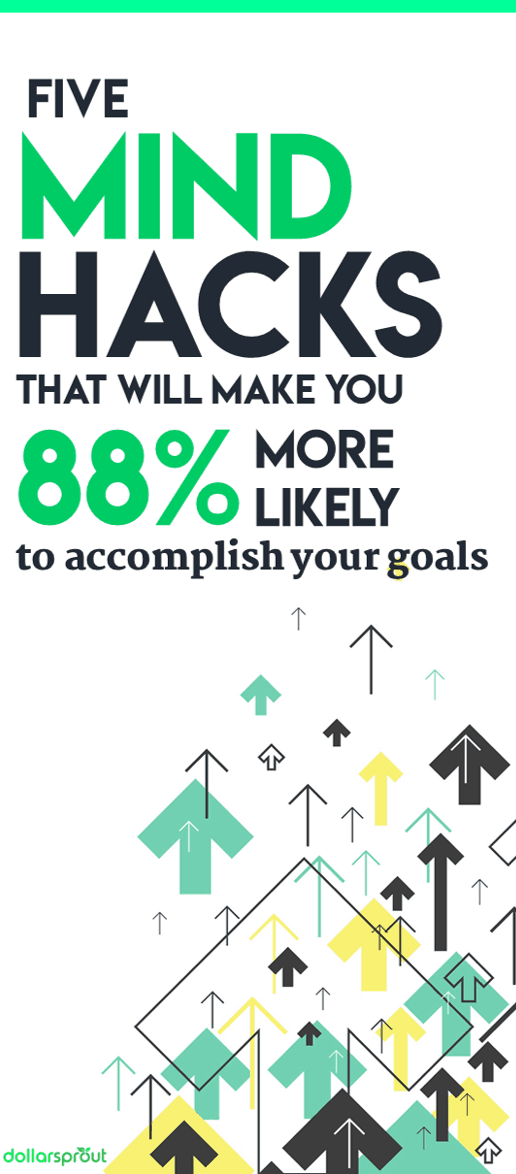 Goal Setting Tips | How to Accomplish Goals | Reaching Your Goals | Productivity Tips