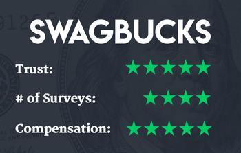 Swagbucks ratings
