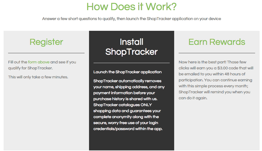 ShopTracker Review: How does ShopTracker work?