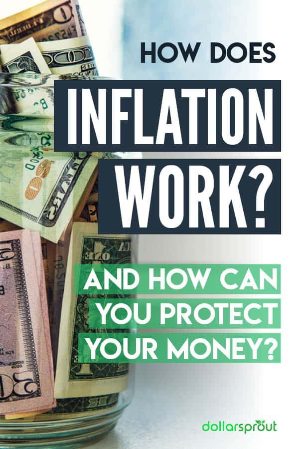 what is inflation and how inflation works