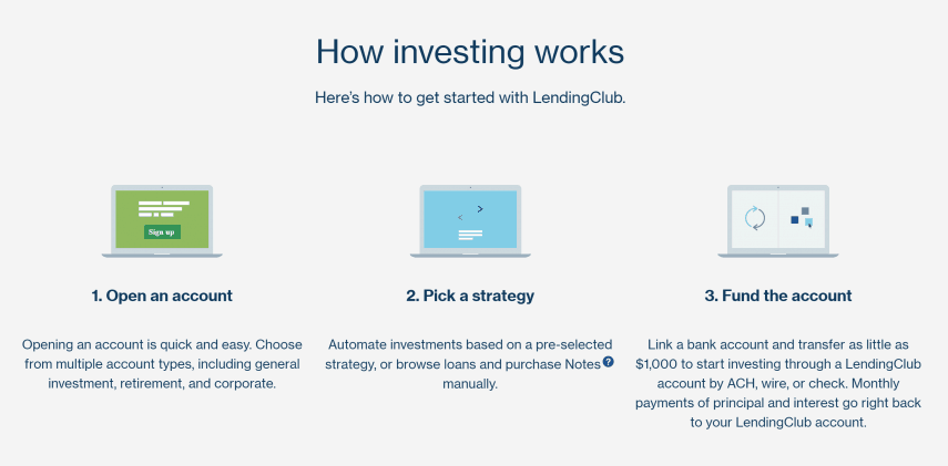 how lending club works