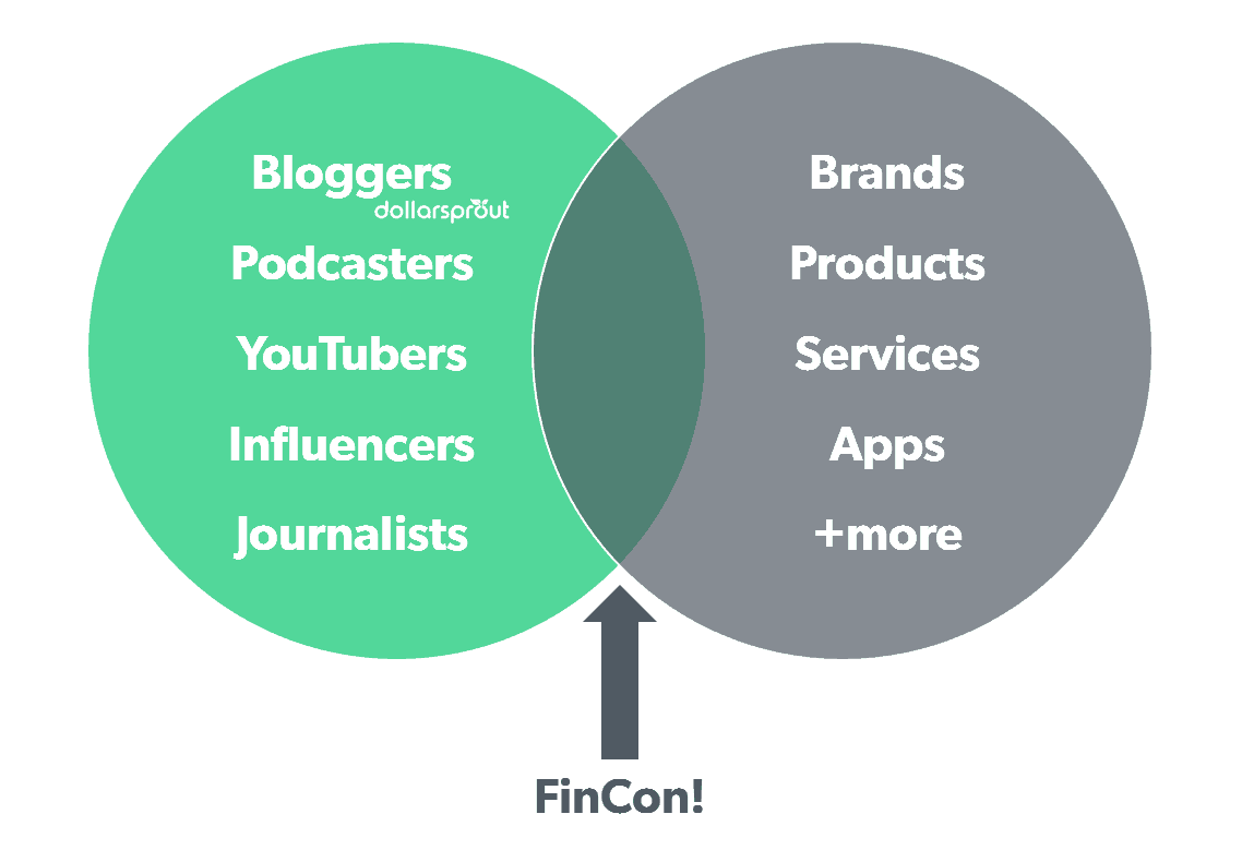 FinCon: Where Money and Media Meet
