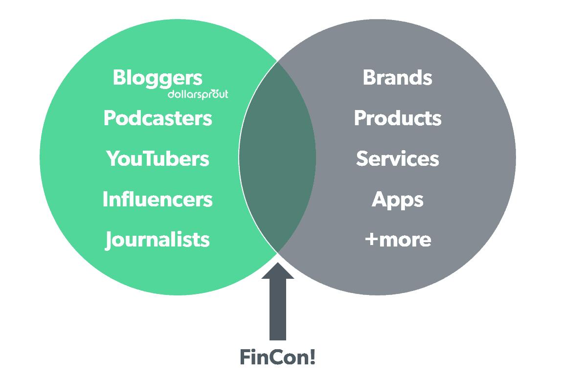 FinCon: Where Money and Media Meet