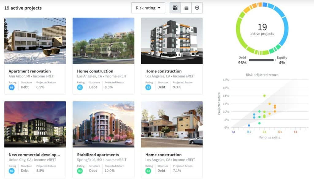 crowdfunded real estate investing