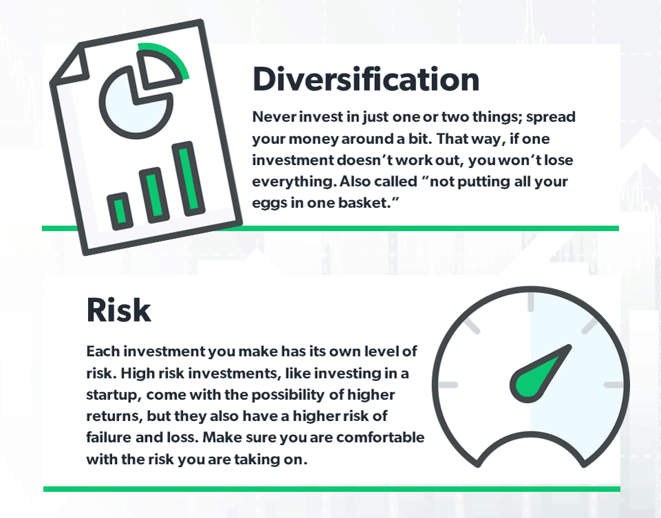 Diagram showing the difference between diversification and risk