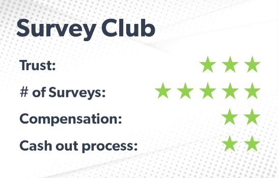 Survey Club Rating