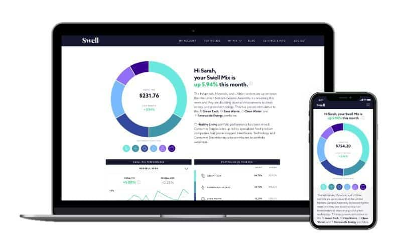 Swell was chosen as one of the best investment apps of 2018 by DollarSprout